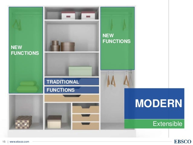| www.ebsco.com15 MODERN Extensible TRADITIONAL FUNCTIONS NEW FUNCTIONS NEW FUNCTIONS