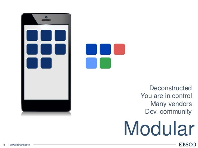 | www.ebsco.com16 SPECIFICALLY CREATED APPS Modular Deconstructed You are in control Many vendors Dev. community