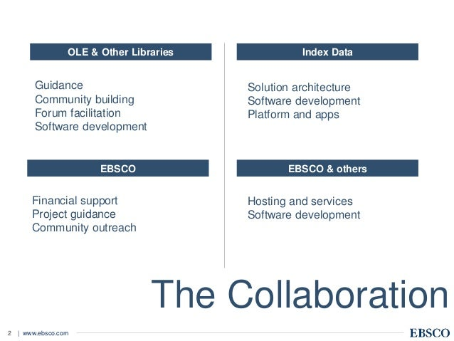 | www.ebsco.com2 OLE & Other Libraries Index Data EBSCO EBSCO & others The Collaboration Guidance Community building Forum...