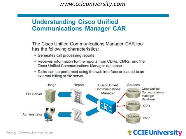 understanding cisco unified communications manager cdr