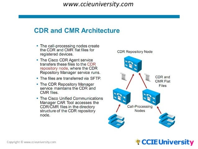 Cdr Software For Cisco Call Manager - nolasechurch's blog
