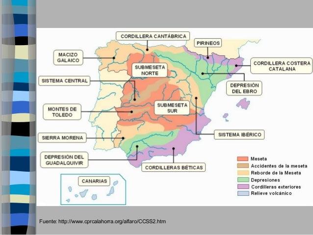 UNIDADES DEL RELIEVE ESPAÑOL- ESO Slide 3