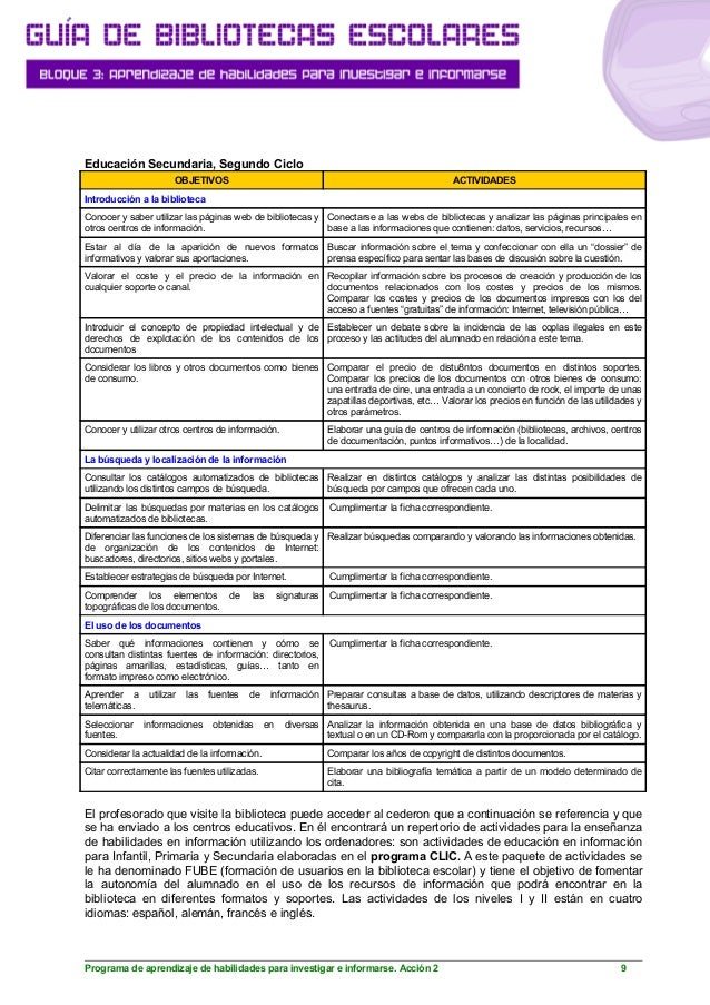 Guía Habilidades Escolares3Aprendizaje Bibliotecas De Inform… Para wON8PkX0nZ