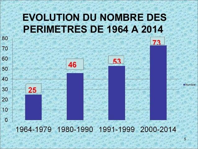 EVOLUTION DU NOMBRE DES PERIMETRES DE 1964 A 2014 5