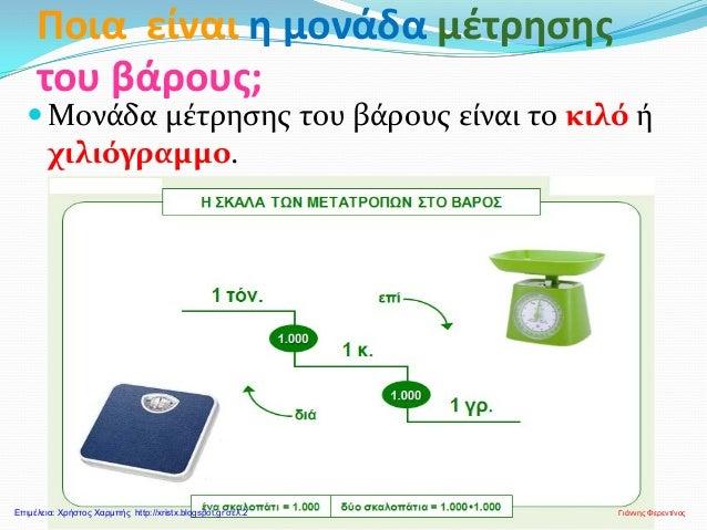 Ποια είναι η μονάδα μέτρησης του βάρους;  Μονάδα μέτρησης του βάρους είναι το κιλό ή χιλιόγραμμο. Γιάννης ΦερεντίνοςΕπιμέ...