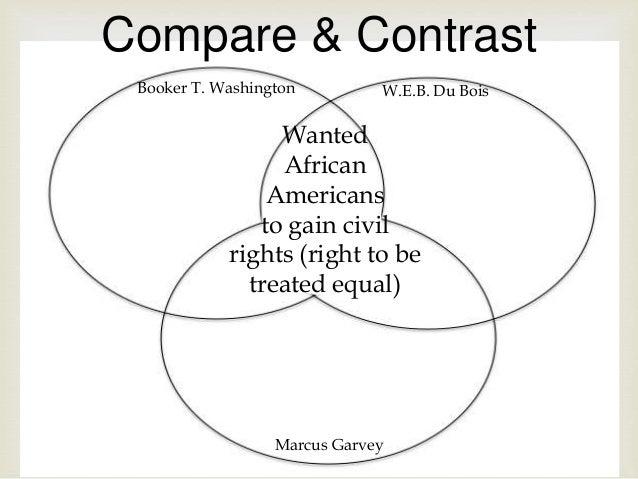 Dubois and washington venn diagram doritrcatodos dubois and washington venn diagram ccuart Choice Image