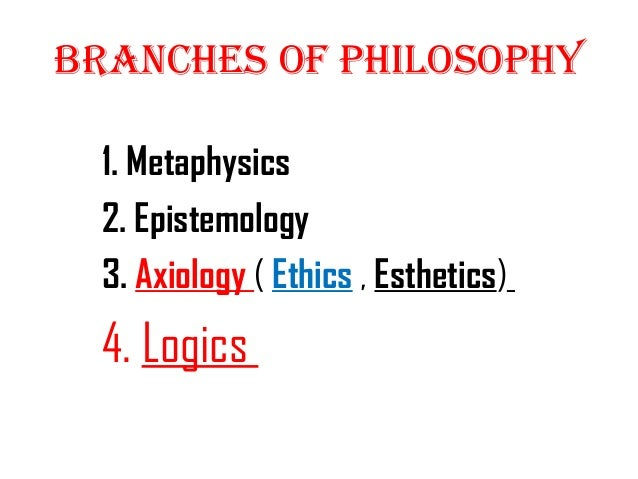 What is the etymological meaning of philosophy?