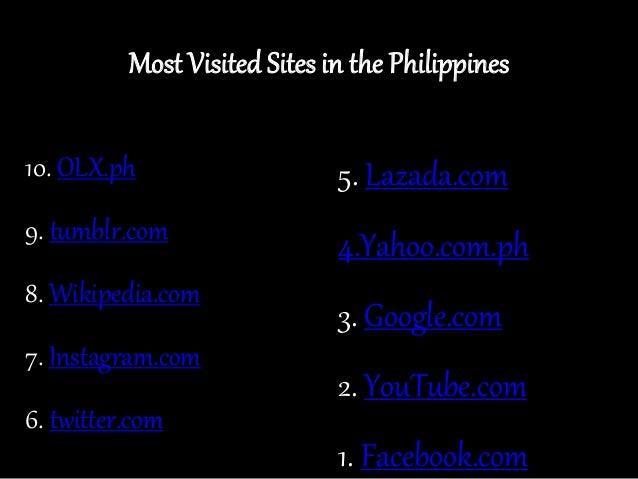 top most visited websites