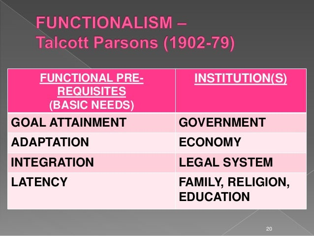 functional integration sociology