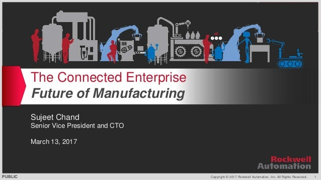 PUBLIC Copyright © 2017 Rockwell Automation, Inc. All Rights Reserved. 1 The Connected Enterprise Future of Manufacturing ...