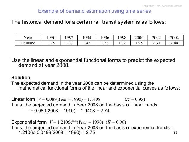 estimating demand Estimate consumer demand based on sales calculate the average monthly sales value of each item or group of items this will give you an estimate of demand for example, if you have average sales.
