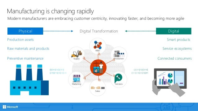 Technology Management Image: Why Embracing Digital Transformation Keeps Manufacturers