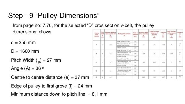 standard v belt pulley dimensions pdf