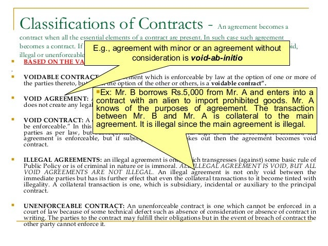 contracts made by minors are void