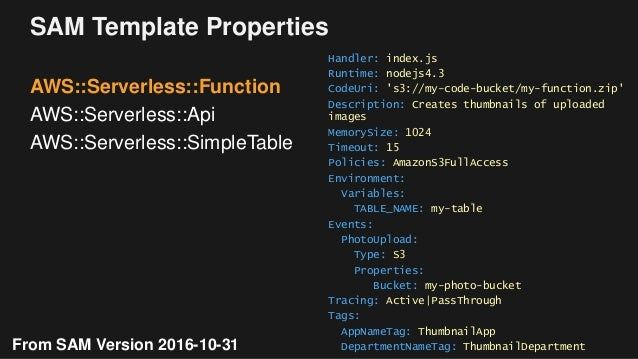 Building AWS Lambda Applications with the AWS Serverless