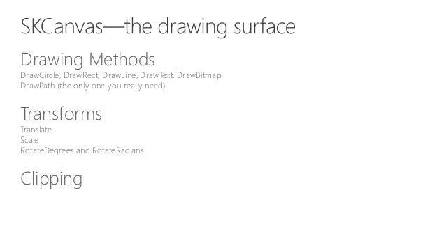 SkiaSharp Graphics for Xamarin Forms