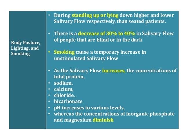 Saliva and salivary analysis
