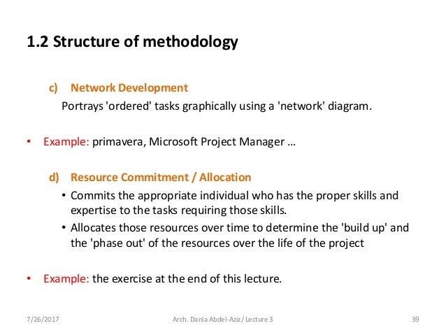Lecture 3  project management – description (2)