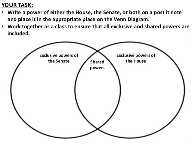 Us government congress lesson 3 house and senate shared powers exclusive powers of the senate exclusive powers of the house your task ccuart Image collections