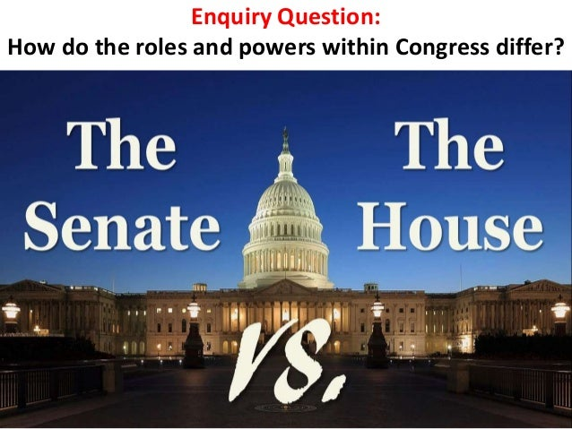 the powers of congress within the us government  implied powers for  exercised by the us government even though these are powers currently administered by  within the library of congress using.
