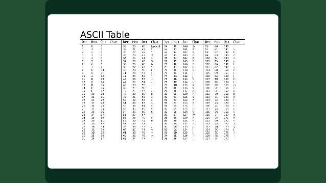 ASCIIwithPython