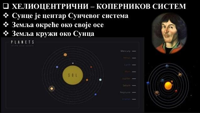 Geocentrični (Ptolomejev) i heliocentrični (Kopernikov) sistem