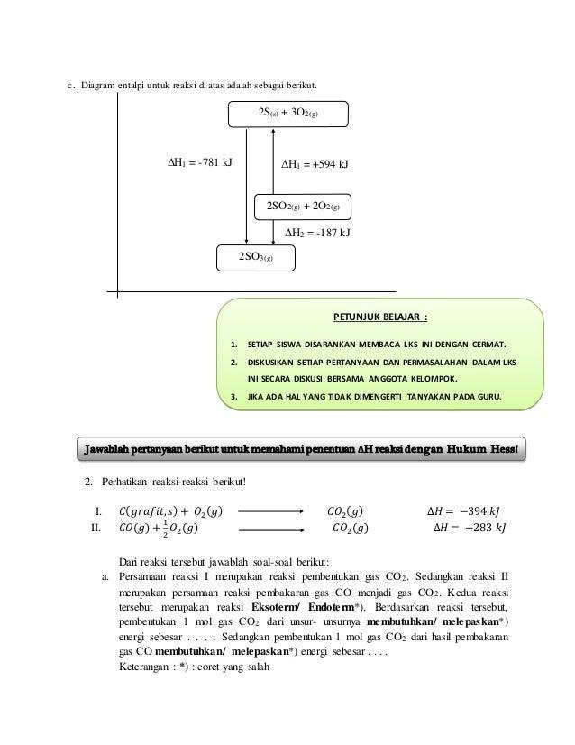 Lkpd termokimia hukum hess 3 c diagram entalpi ccuart Images