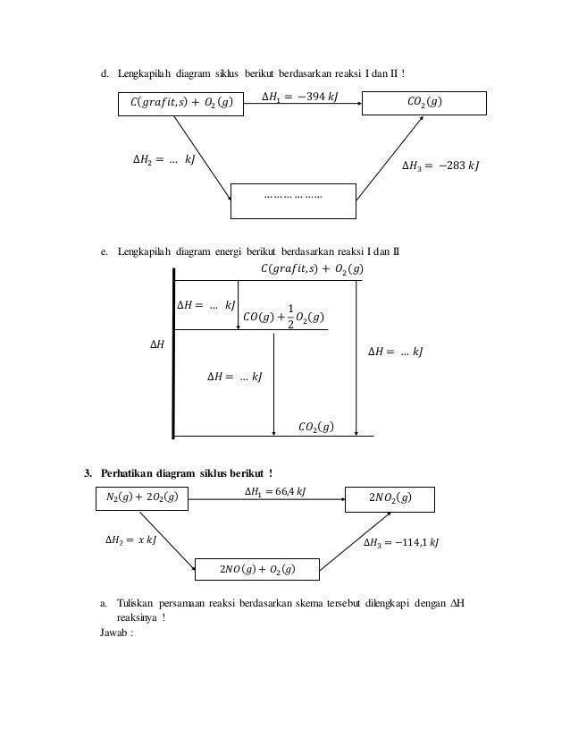 Lkpd termokimia hukum hess h 5 d lengkapilah diagram siklus berikut berdasarkan reaksi i dan ccuart Choice Image