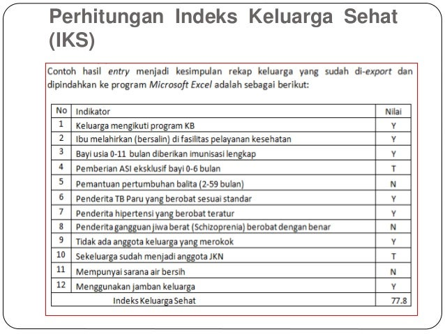 3 Ppt Survei Keluarga Sehat Terbaru April 2016