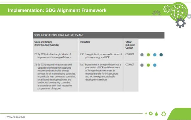 www.ncpc.co.za Implementation: SDG Alignment Framework
