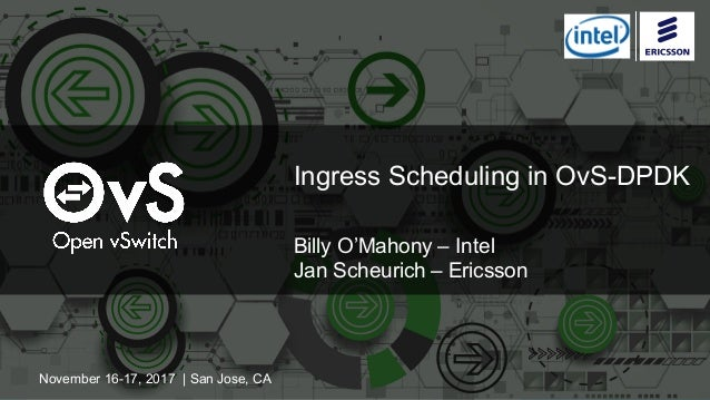 Ingress Scheduling in OvS-DPDK Billy O'Mahony – Intel Jan Scheurich – Ericsson November 16-17, 2017 | San Jose, CA
