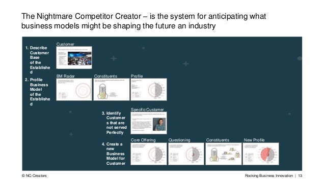 Rocking Business Innovation | 13© NC-Creators The Nightmare Competitor Creator – is the system for anticipating what busin...