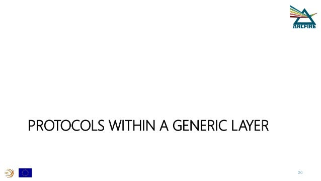 PROTOCOLS WITHIN A GENERIC LAYER 20