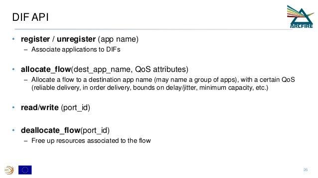 DIF API • register / unregister (app name) – Associate applications to DIFs • allocate_flow(dest_app_name, QoS attributes)...