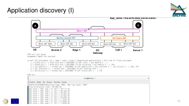 Application discovery (I) 40 Access 2 Edge 1 DC Gateway ToR 1 Server 1 Mobile network DIF Slice 1 DIF Shim DIF WiFi Shim D...