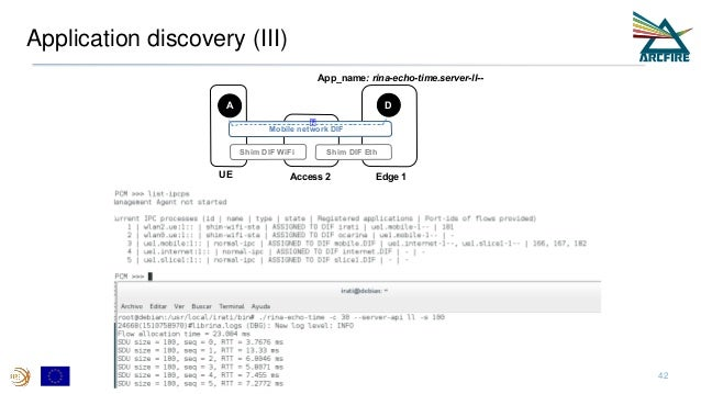 Application discovery (III) 42Large-scale RINA Experimentation on FIRE+ 20 App_name: rina-echo-time.server-ll-- Access 2 E...
