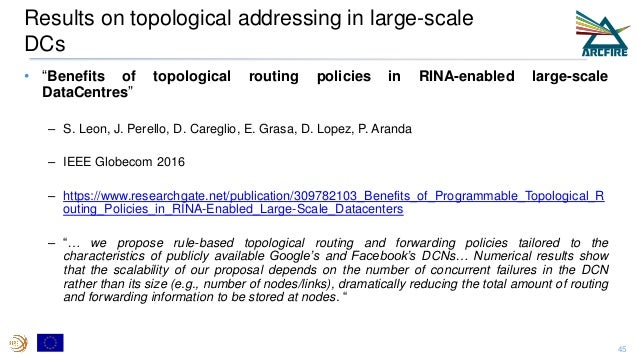 """Results on topological addressing in large-scale DCs • """"Benefits of topological routing policies in RINA-enabled large-sca..."""