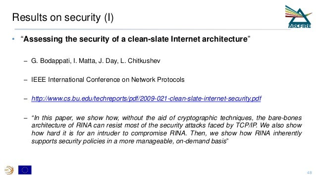 """Results on security (I) • """"Assessing the security of a clean-slate Internet architecture"""" – G. Bodappati, I. Matta, J. Day..."""