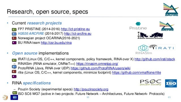 Research, open source, specs • Current research projects – FP7 PRISTINE (2014-2016) http://ict-pristine-eu – H2020 ARCFIRE...