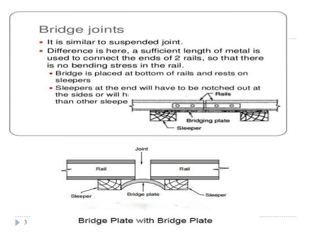 Rail fastenings and joints