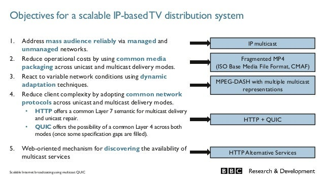 Multicast QUIC for video content delivery