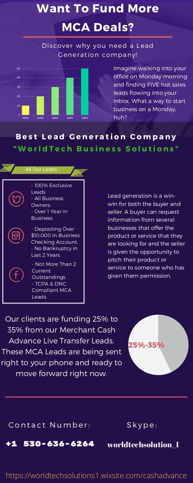 Want To Fund More MCA�Deals? Discover why you need a�Lead Generation company! Imagine walking into your office on Monday m...