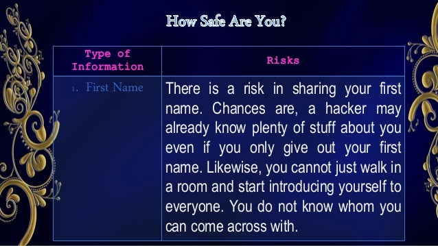 Type of Information Risks 2. Last Name If sharing your first name is a small risk, having both your first and last is more...