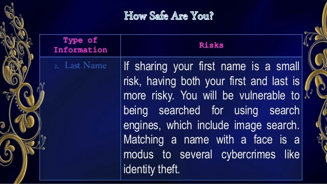 Type of Information Risks 3. Middle Name Sharing your middle name alone is probably not the most risky of these shared inf...