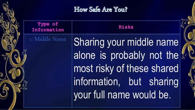 Type of Information Risks 4. Current and previous school(s) Most people who steal identities study their subject. They can...