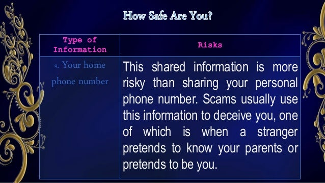 Type of Information Risks 10. Your birthday Letting people know your birthday is probably a must if you want to get as man...
