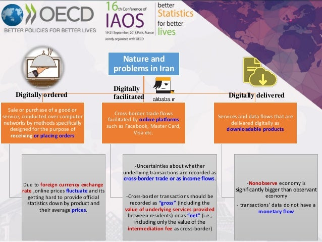 IAOS 2018 - A review on measuring digital trade and e-commerce as new…