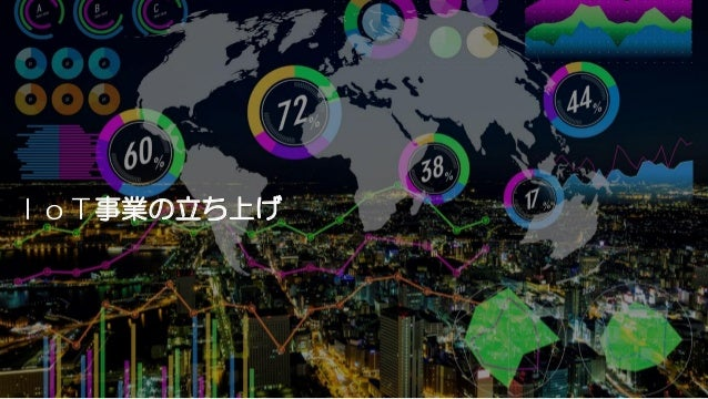 KES IoT Logicのご紹介(金沢エンジニアリングシステムズ) Slide 3
