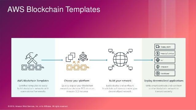 Blockchain On Aws