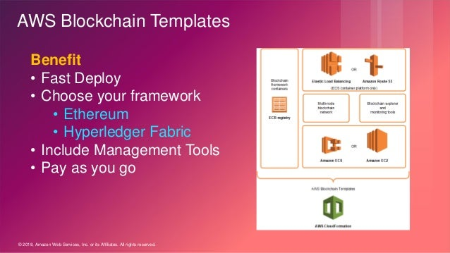 Blockchain On Aws